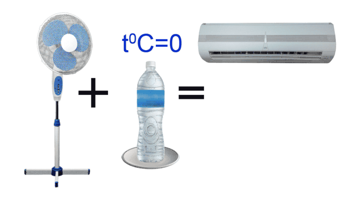 Как сделать вентилятор - Так Просто! 17